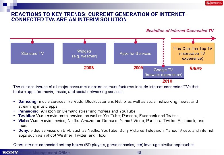 REACTIONS TO KEY TRENDS: CURRENT GENERATION OF INTERNETCONNECTED TVs ARE AN INTERIM SOLUTION Evolution