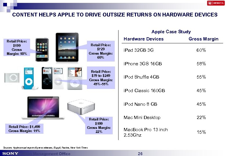 CONTENT HELPS APPLE TO DRIVE OUTSIZE RETURNS ON HARDWARE DEVICES Apple Case Study Hardware