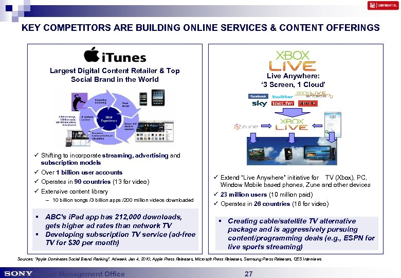 KEY COMPETITORS ARE BUILDING ONLINE SERVICES & CONTENT OFFERINGS Apple Largest digital content Retailer