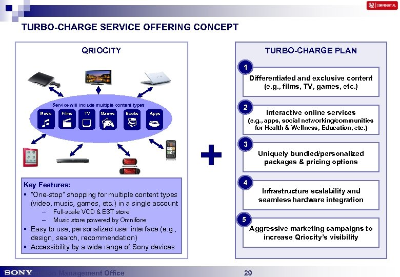 TURBO-CHARGE SERVICE OFFERING CONCEPT QRIOCITY TURBO-CHARGE PLAN 1 Differentiated and exclusive content (e. g.