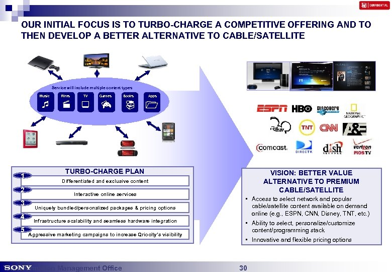 OUR INITIAL FOCUS IS TO TURBO-CHARGE A COMPETITIVE OFFERING AND TO THEN DEVELOP A
