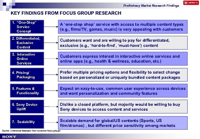 """Preliminary Market Research Findings KEY FINDINGS FROM FOCUS GROUP RESEARCH 1. """"One-Stop"""" Service Concept"""