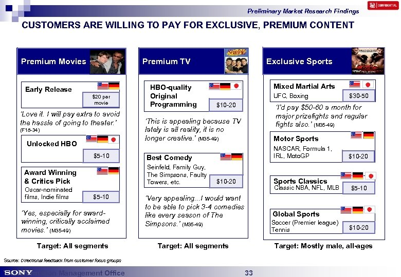 Preliminary Market Research Findings CUSTOMERS ARE WILLING TO PAY FOR EXCLUSIVE, PREMIUM CONTENT Premium