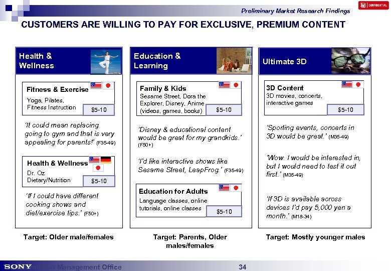Preliminary Market Research Findings CUSTOMERS ARE WILLING TO PAY FOR EXCLUSIVE, PREMIUM CONTENT Health