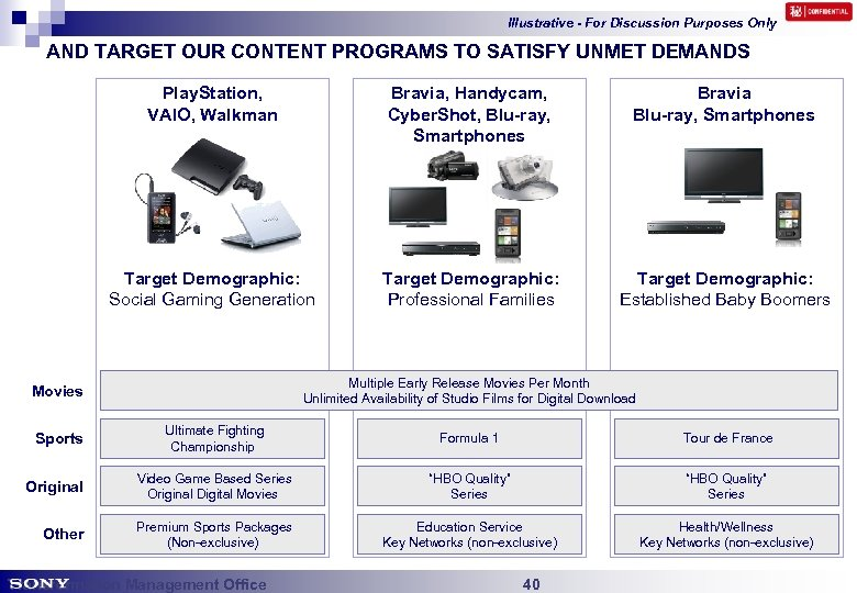 Illustrative - For Discussion Purposes Only AND TARGET OUR CONTENT PROGRAMS TO SATISFY UNMET