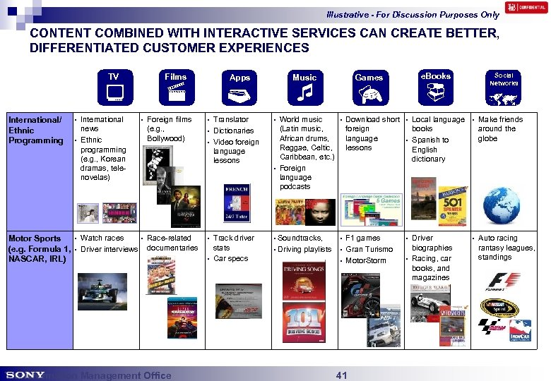 Illustrative - For Discussion Purposes Only CONTENT COMBINED WITH INTERACTIVE SERVICES CAN CREATE BETTER,