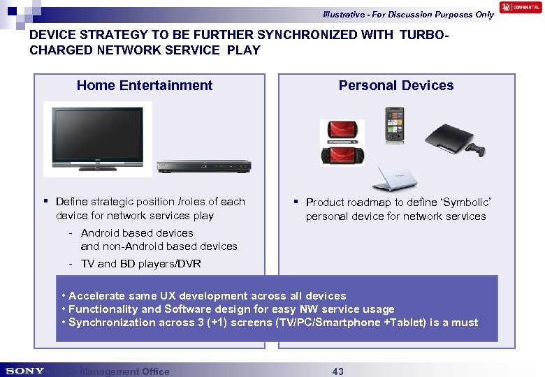 Illustrative - For Discussion Purposes Only DEVICE STRATEGY TO BE FURTHER SYNCHRONIZED WITH TURBOCHARGED