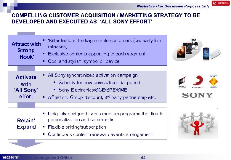 Illustrative - For Discussion Purposes Only COMPELLING CUSTOMER ACQUISITION / MARKETING STRATEGY TO BE