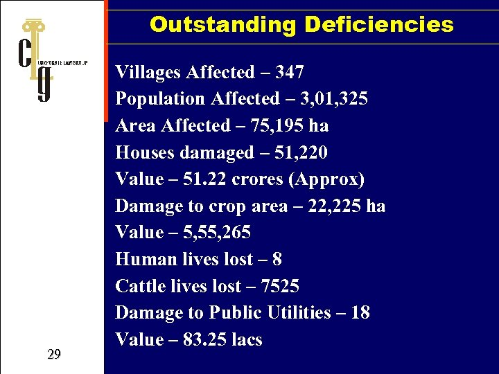 Outstanding Deficiencies 29 Villages Affected – 347 Population Affected – 3, 01, 325 Area