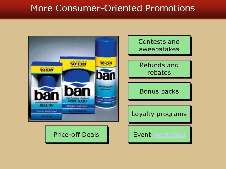 More Consumer-Oriented Promotions Contests and sweepstakes Refunds and rebates Bonus packs Loyalty programs Price-off