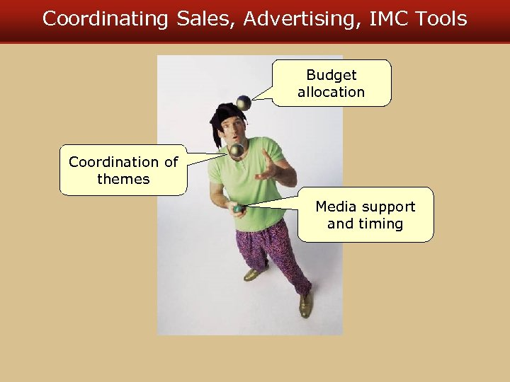 Coordinating Sales, Advertising, IMC Tools Budget allocation Coordination of themes Media support and timing
