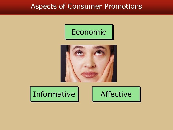 Aspects of Consumer Promotions Economic Informative Affective