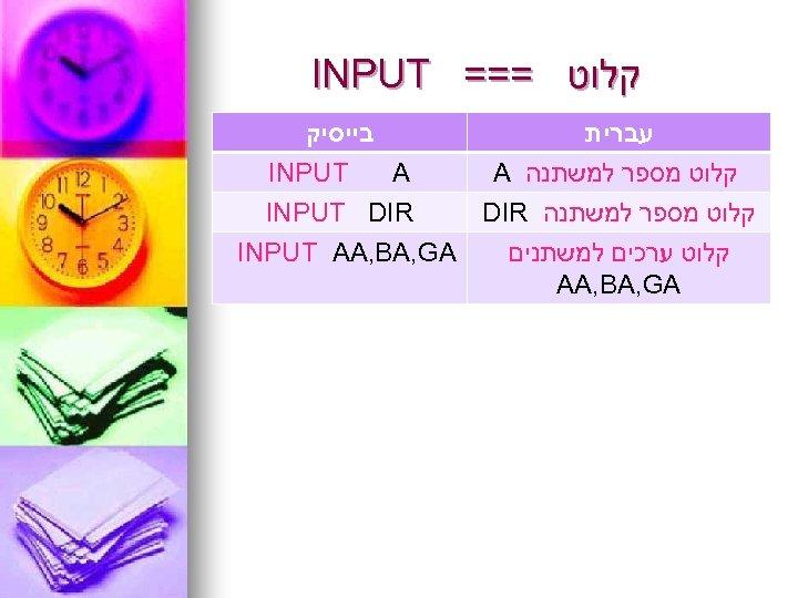 קלוט === INPUT בייסיק עברית INPUT A קלוט מספר למשתנה A INPUT DIR