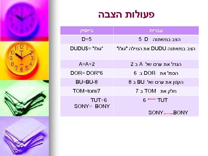פעולות הצבה עברית בייסיק הצב במשתנה 5 D 5= D הצב במשתנה DUDU