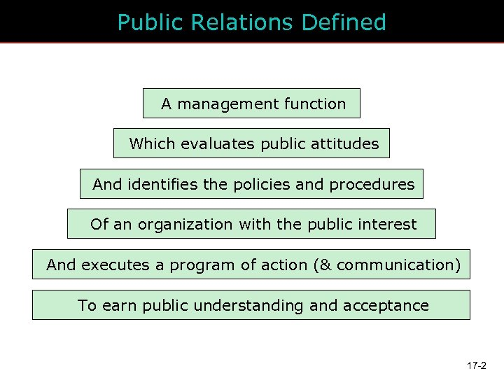 Public Relations Defined A management function Which evaluates public attitudes And identifies the policies
