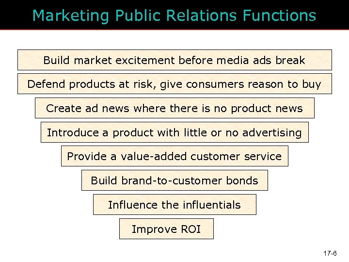 Marketing Public Relations Functions Build market excitement before media ads break Defend products at