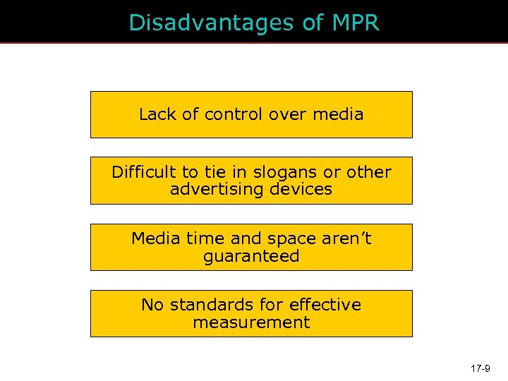 Disadvantages of MPR Lack of control over media Difficult to tie in slogans or