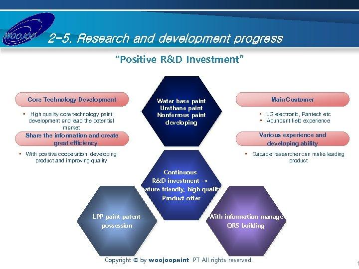 "2 -5. Research and development progress ""Positive R&D Investment"" Core Technology Development • High"
