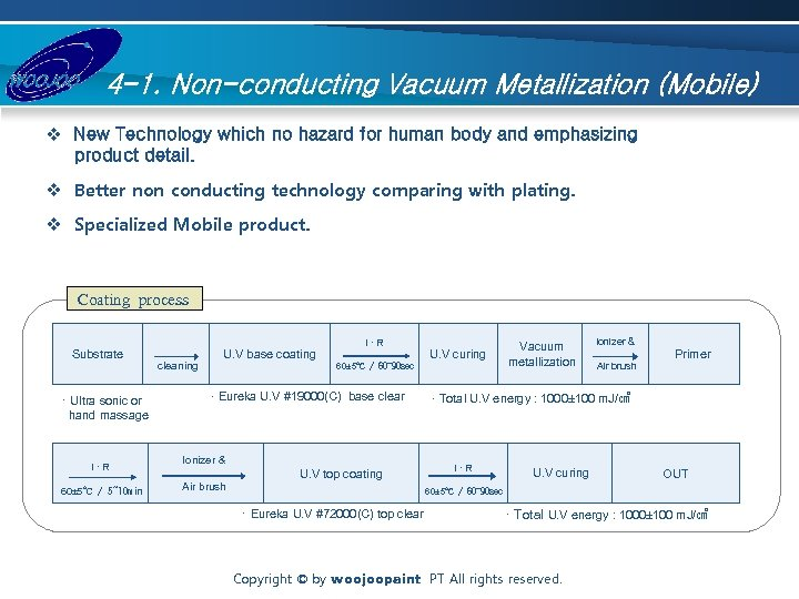 4 -1. Non-conducting Vacuum Metallization (Mobile) v New Technology which no hazard for human