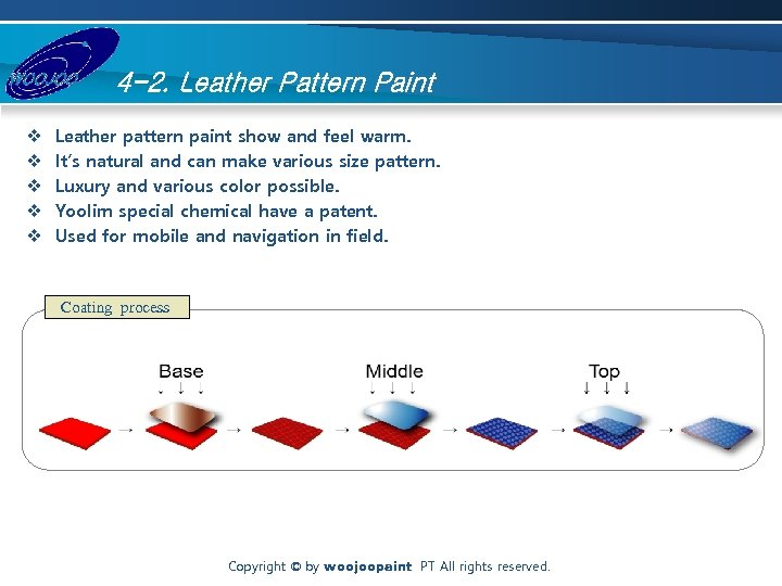 4 -2. Leather Pattern Paint v v v Leather pattern paint show and feel
