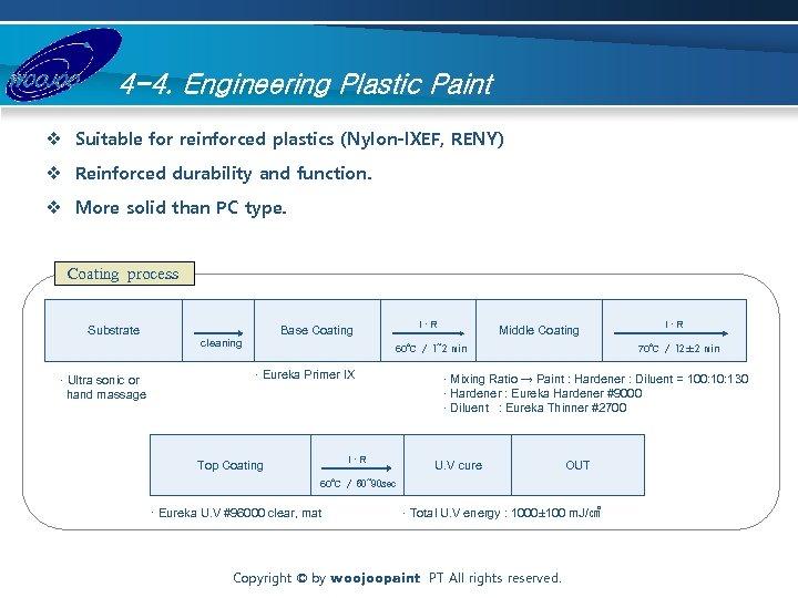 4 -4. Engineering Plastic Paint v Suitable for reinforced plastics (Nylon-IXEF, RENY) v Reinforced