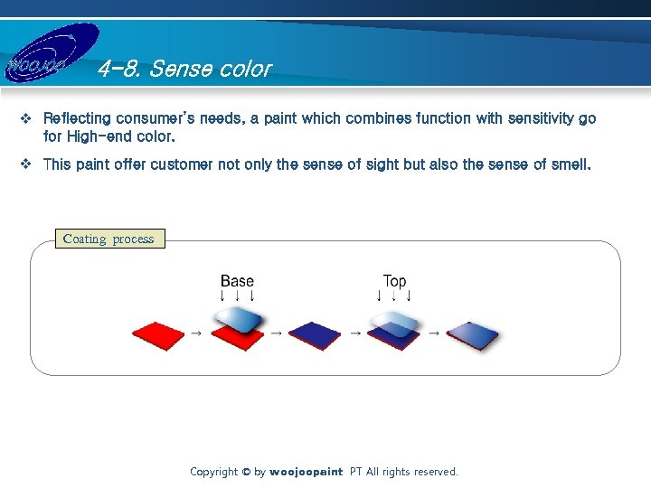 4 -8. Sense color v Reflecting consumer's needs, a paint which combines function with
