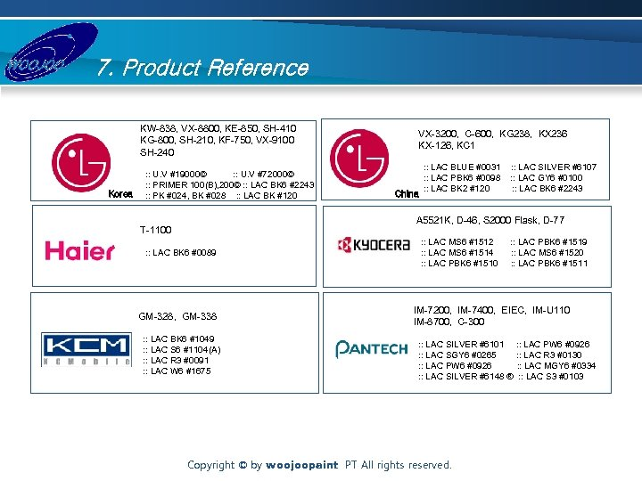 7. Product Reference KW-838, VX-8800, KE-850, SH-410 KG-800, SH-210, KF-750, VX-9100 SH-240 Korea :