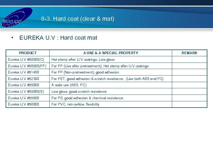 8 -3. Hard coat (clear & mat) • EUREKA U. V : Hard coat
