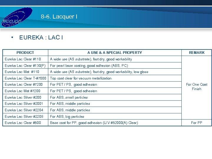 8 -6. Lacquer I • EUREKA : LAC I PRODUCT A USE & A