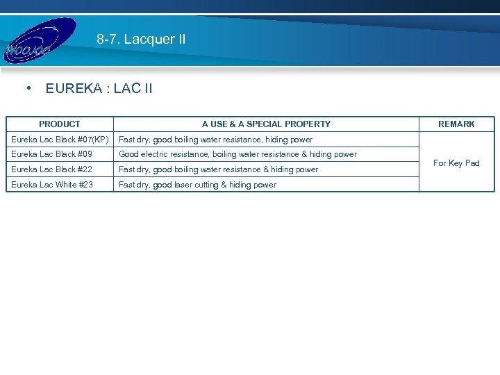 8 -7. Lacquer II • EUREKA : LAC II PRODUCT A USE & A