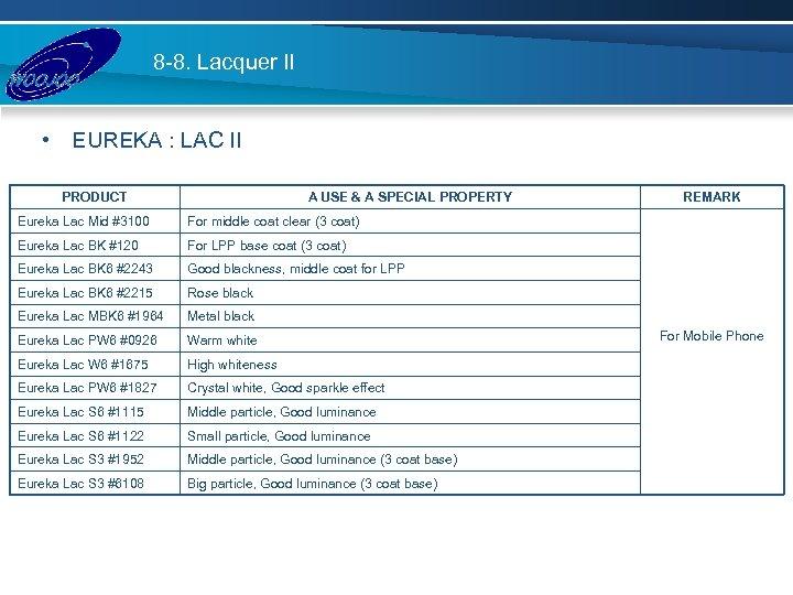 8 -8. Lacquer II • EUREKA : LAC II PRODUCT A USE & A