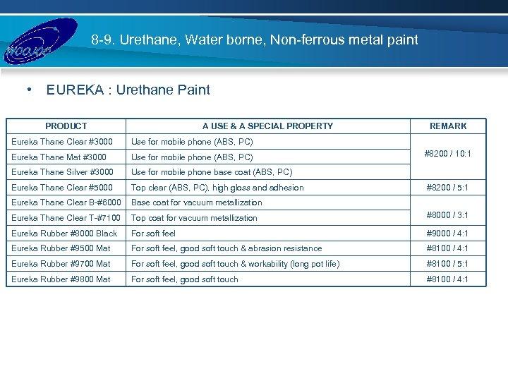 8 -9. Urethane, Water borne, Non-ferrous metal paint • EUREKA : Urethane Paint PRODUCT