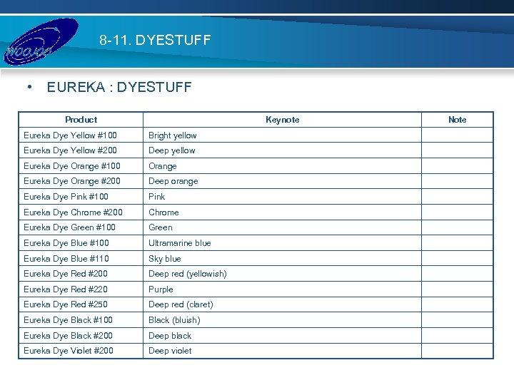 8 -11. DYESTUFF • EUREKA : DYESTUFF Product Keynote Eureka Dye Yellow #100 Bright