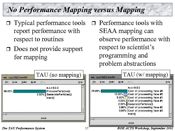 No Performance Mapping versus Mapping r r Typical performance tools report performance with respect