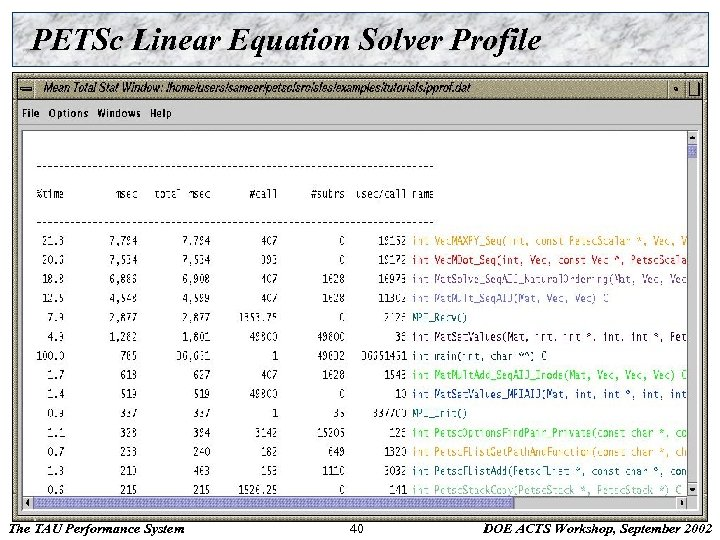 PETSc Linear Equation Solver Profile The TAU Performance System 40 DOE ACTS Workshop, September