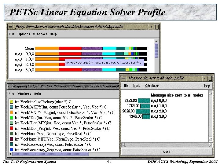 PETSc Linear Equation Solver Profile The TAU Performance System 41 DOE ACTS Workshop, September
