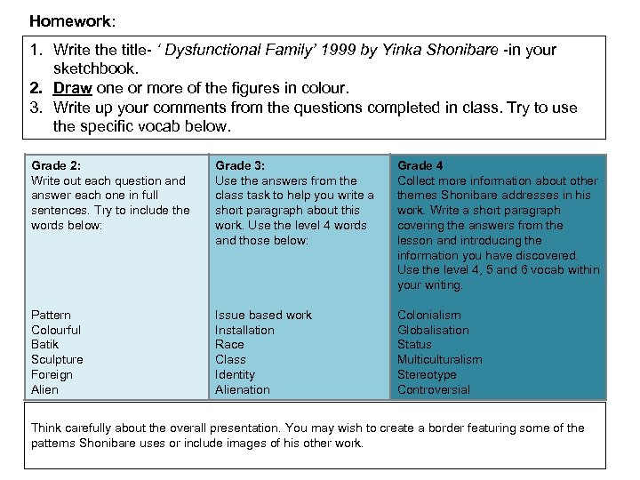 Homework: 1. Write the title- ' Dysfunctional Family' 1999 by Yinka Shonibare -in your