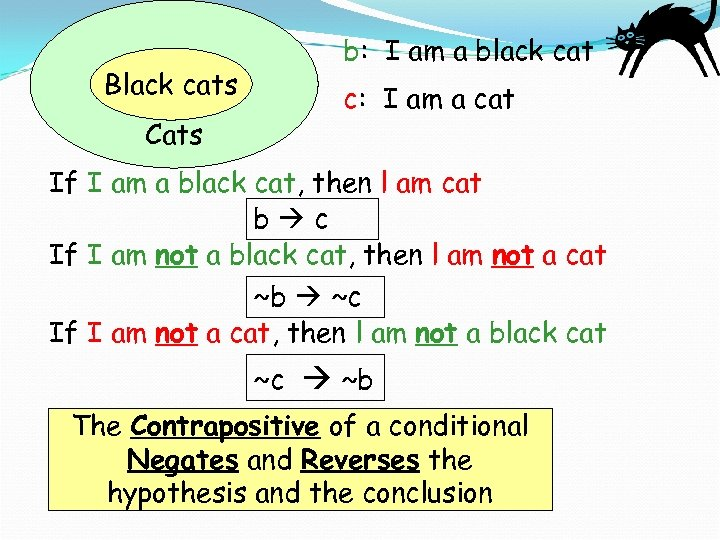 Black cats Cats b: I am a black cat c: I am a cat