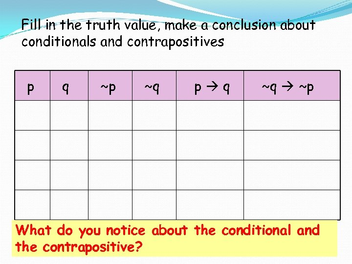 Fill in the truth value, make a conclusion about conditionals and contrapositives p q