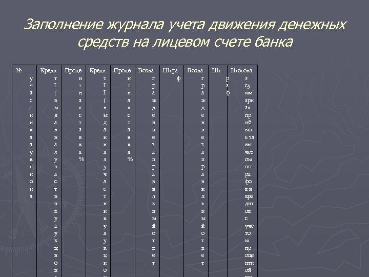 Заполнение журнала учета движения денежных средств на лицевом счете банка № у ч а