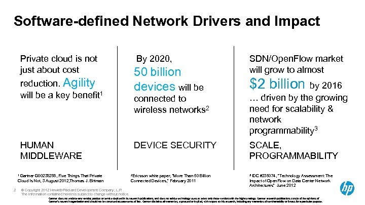 Software-defined Network Drivers and Impact Private cloud is not just about cost reduction. Agility