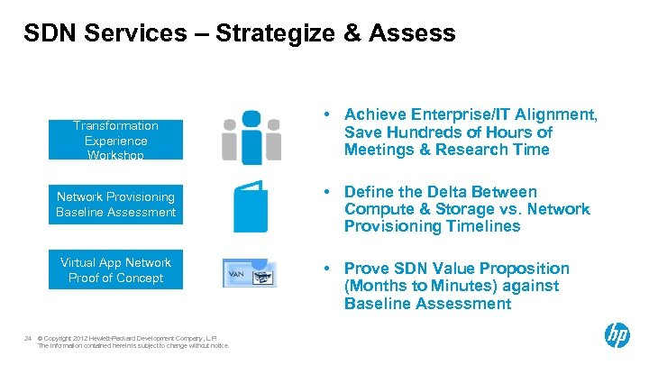 SDN Services – Strategize & Assess Transformation Experience Workshop Network Provisioning Baseline Assessment Virtual
