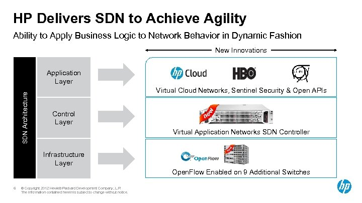 HP Delivers SDN to Achieve Agility Ability to Apply Business Logic to Network Behavior