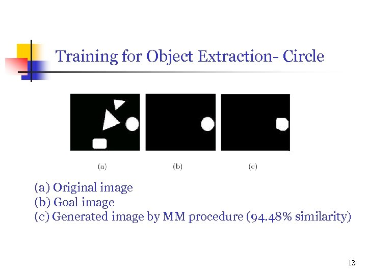 Training for Object Extraction- Circle (a) Original image (b) Goal image (c) Generated image