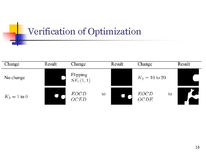 Verification of Optimization 16