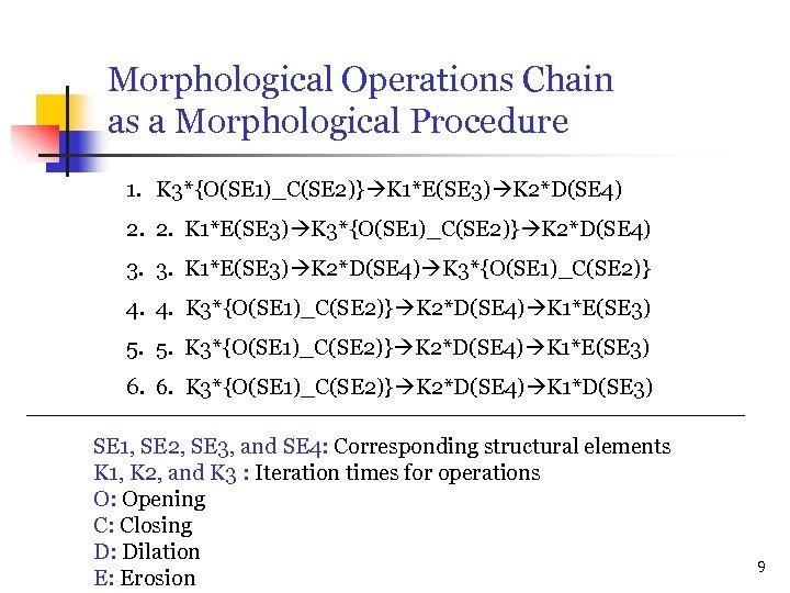 Morphological Operations Chain as a Morphological Procedure 1. K 3*{O(SE 1)_C(SE 2)} K 1*E(SE