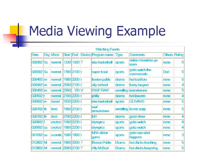 Media Viewing Example