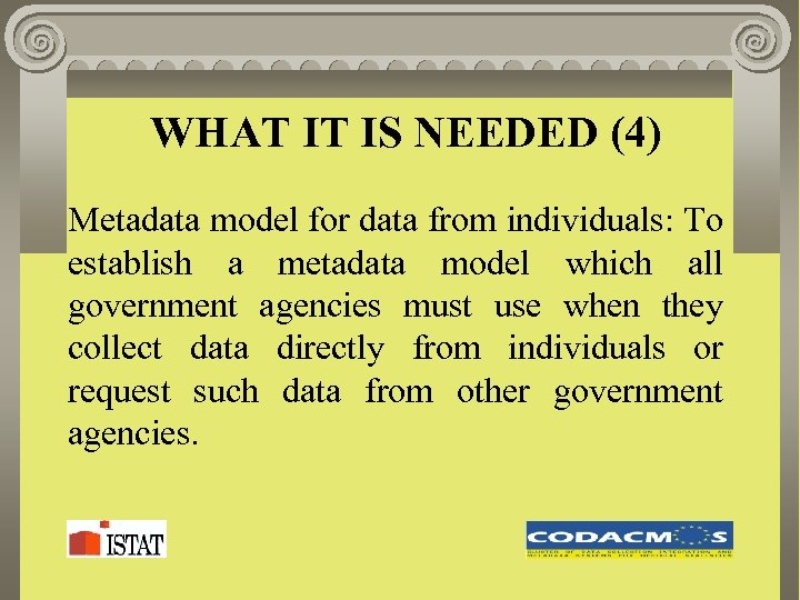 WHAT IT IS NEEDED (4) Metadata model for data from individuals: To establish a