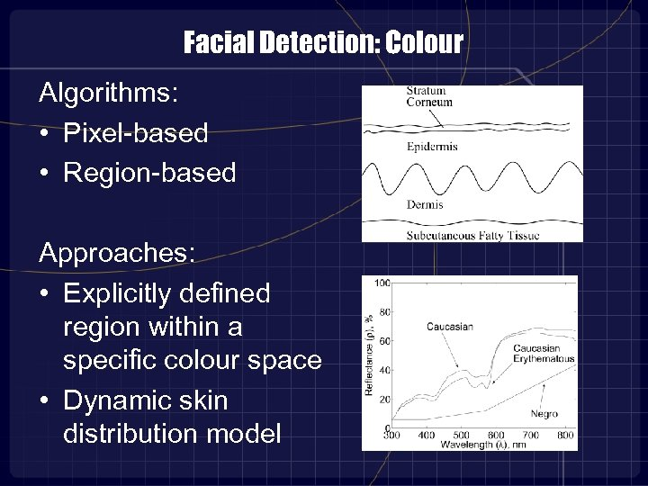 Facial Detection: Colour Algorithms: • Pixel-based • Region-based Approaches: • Explicitly defined region within