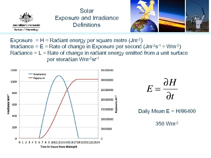 Solar Exposure and Irradiance Definitions Exposure = H = Radiant energy per square metre